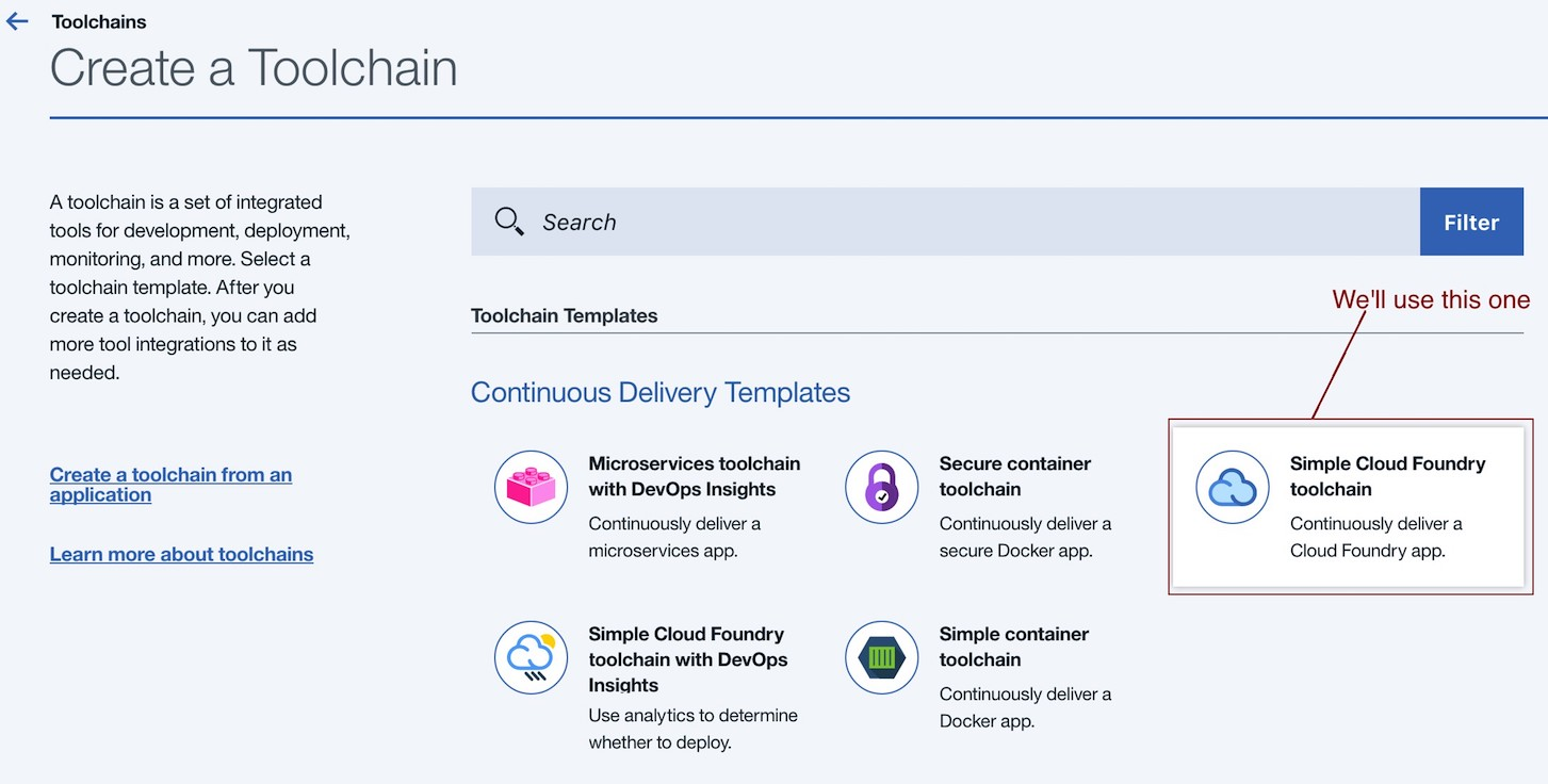 Select Cloud Foundry Template.